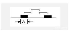 数字电路系统减小信号间串扰的方法