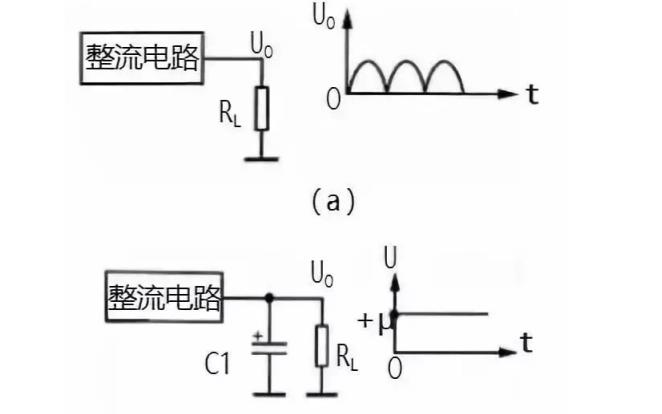太詳細了四種常見的濾波電路分析技巧