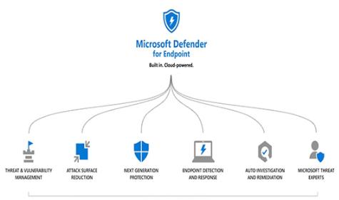微软为Linux服务器添加端点检测和响应功能
