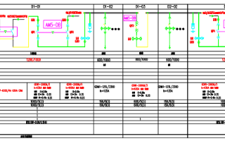 关于低压备自投装置在某发电机组供电切换中的应用