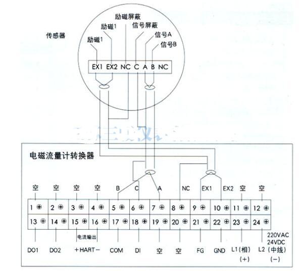 分体式电磁流量计接线实物图