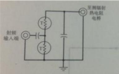 功率计和功率传感器的工作原理详细说明