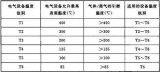 防爆电机产品分类、系列与特点