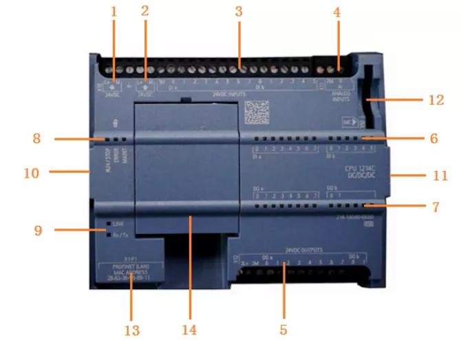 S7-1200 PLC的硬件結構介紹