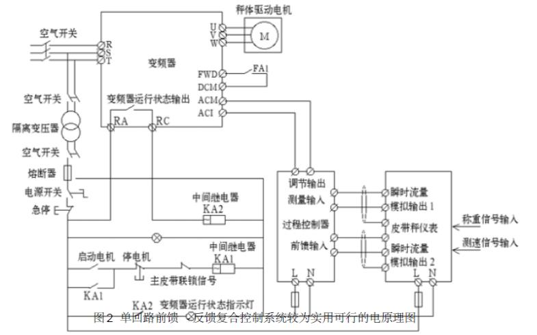 如何使用PLC實現自動配料系統的設計