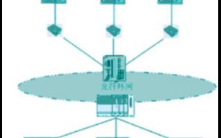 基于異步串行通訊服務器和總線技術實現遠程系統的連接應用