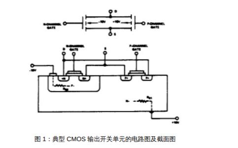 模拟CMOS的静电和过压危害如何避免