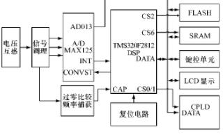 大屏幕投影显示系统的结构组成及功能特点分析