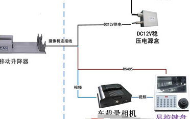 车载热像夜视巡逻监控系统的结构组成及功能特点分析