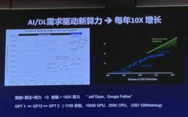 张亚勤世界互联网大会谈AI:人工智能技术的发展趋势