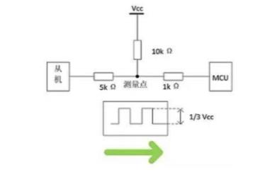 I2C总线设备的使用方法和硬件问题合集