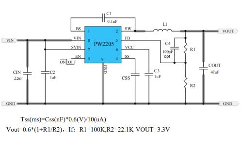 PW2205同步降压调节器芯片的数据手册免费下载