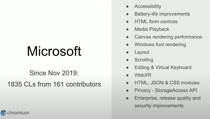 微软盘点对Chromium浏览器的开发贡献