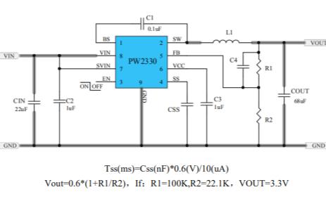 PW2330同步降压调节器芯片的数据手册免费下载
