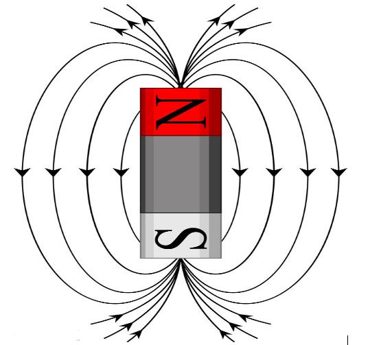 電子電氣產品電磁干擾超標的原因和抑制方法