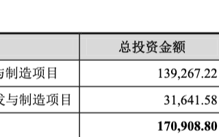 合作开发Mini LED一年多后,华灿携手京东方都搞了哪些项目