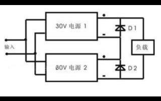 基于DC-DC变换器为核心提高电源的安全性和可靠性