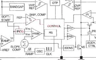 带跳周期模式的PWM型升压变换器的设计