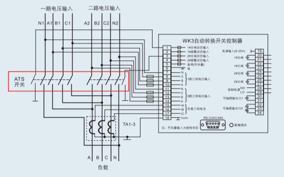 WK系列双电源自动转换开关合集详细介绍