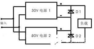 基于DC-DC變換器為核心提高電源的安全性和可靠性
