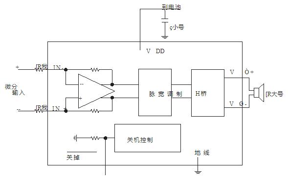 2.5W D类音频放大器AAT5101的功能特点...