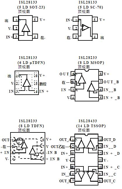 精密运算放大器ISL28133的特点及功能特点分析