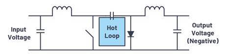 ADI技术文章:最大限度降低Ćuk稳压器的辐射