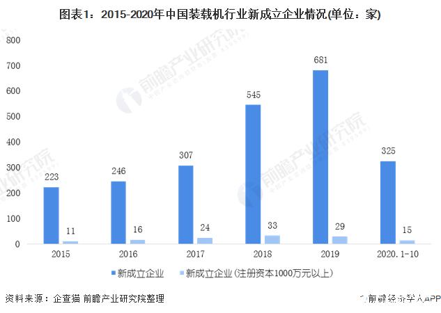 预测2025年装载机销售将达到14万台,将向装载机制造强国方向挺进