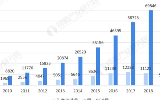中国卫星导航与位置服务专利申请总量位居全球首位