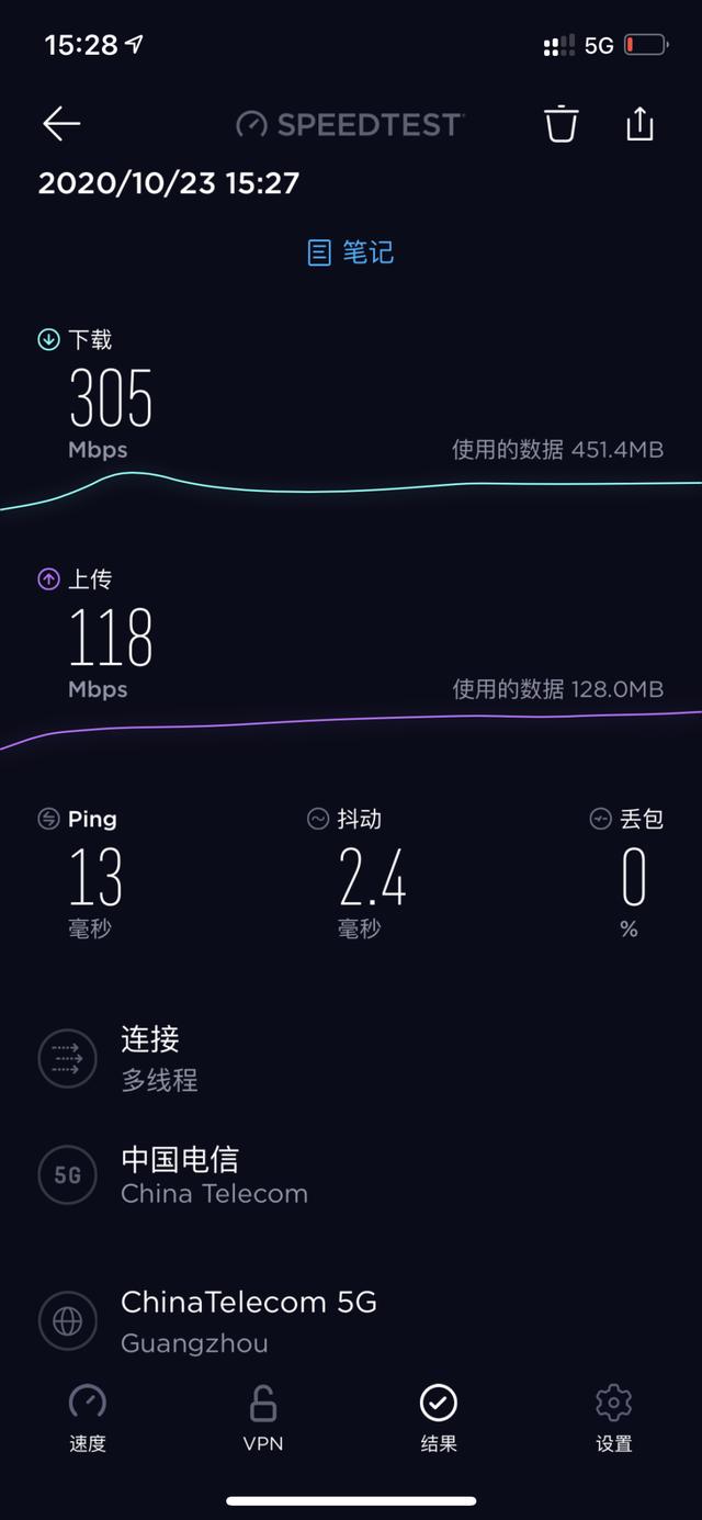 5G消息能否成为好的轻应用载体?