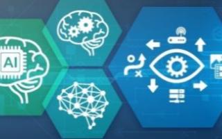 SWOT对全球人工智能市场的计算机视觉进行分析