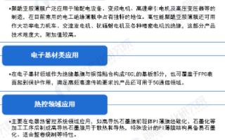 """政策推动高性能PI薄膜""""国产化"""",5G换机需求将持续激发市场活力"""