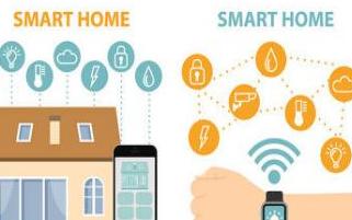 云圖新品發布,為徘徊不定的智能家居行業指明了方向