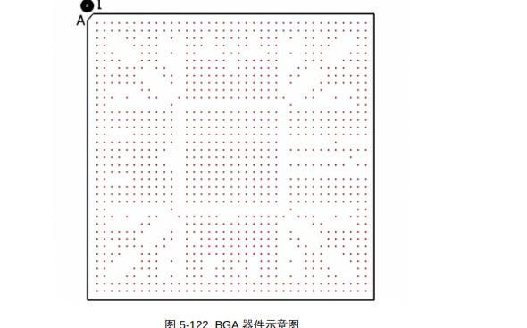 如何才能完美的实现PCB布线