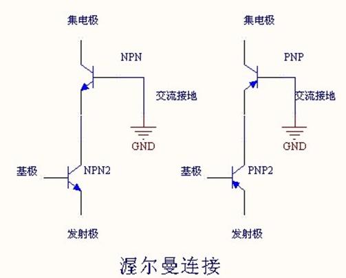 渥尔曼电路的基本结构及设计总结