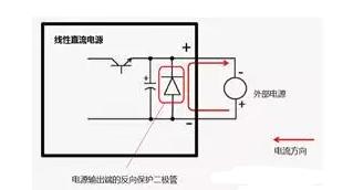 电源的反向电压保护的必要性