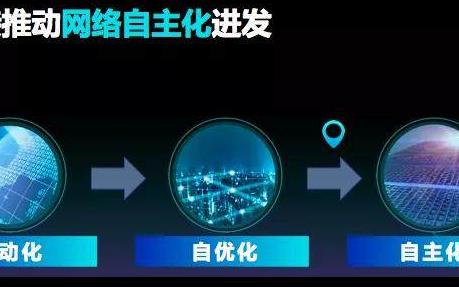 2020新华三智能联接战略发布会在深圳举行
