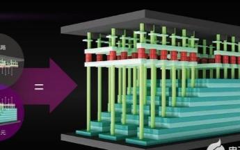 长江存储的首款消费级固态品牌,基于3D NAND颗粒打造