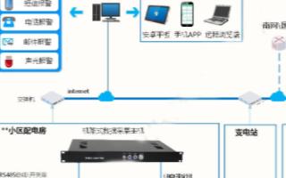 基于传感器技术实现智能环境监控系统的方案设计