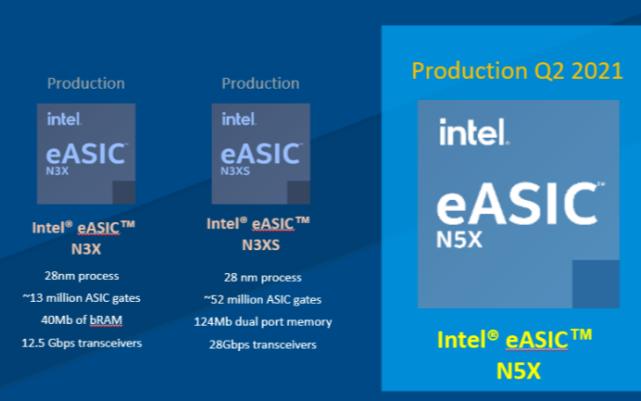 Intel付得起xPU的巨额尾款吗?