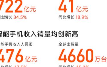 小米发布超预期业绩,手机 X AIoT战略推进成效显著