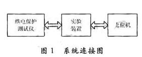 基于AT89C55WD单片机和编程语言实现继电保护实验系统的设计