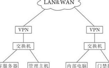 基于TCP/IP通信服务的网络门禁系统的安装及方法