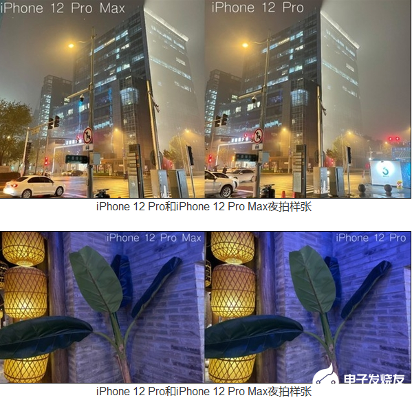 选iPhone 12 Pro还是iPhone 12 Pro Max?