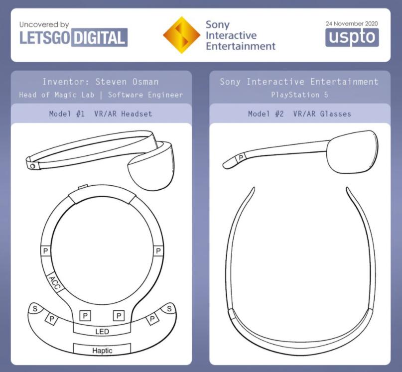 索尼正开发兼容PC/PS5的轻便VR头盔