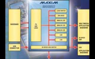 高度集成µPMIC MAX8893处理器的功能及在多媒体设备中的应用