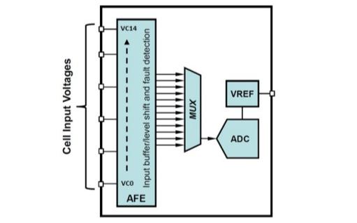 电动汽车电池管理系统的测量精度优化方案详PDF文件讲解