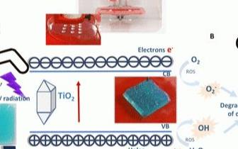 生物3D打印皮肤传感器,紫外线问题的增材制造解决方案