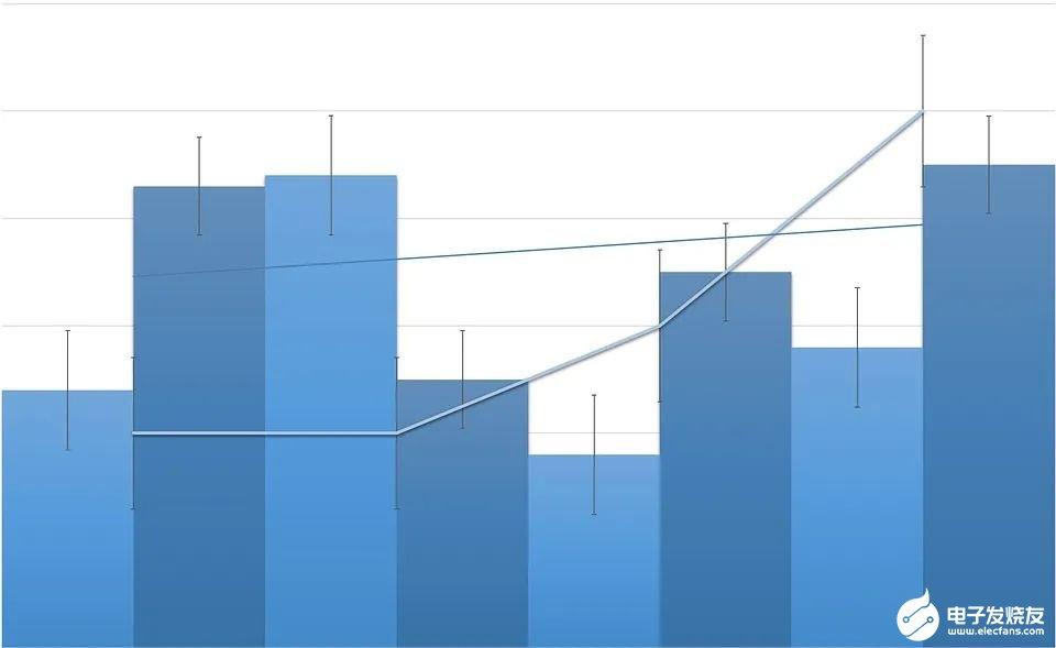 地产物联网蕴藏大机遇,将呈现下一个蓝海市场