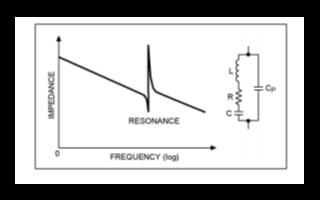 如何使用压电马达实现触觉响应讲解方案说明